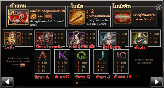 72 changes slot payout rate